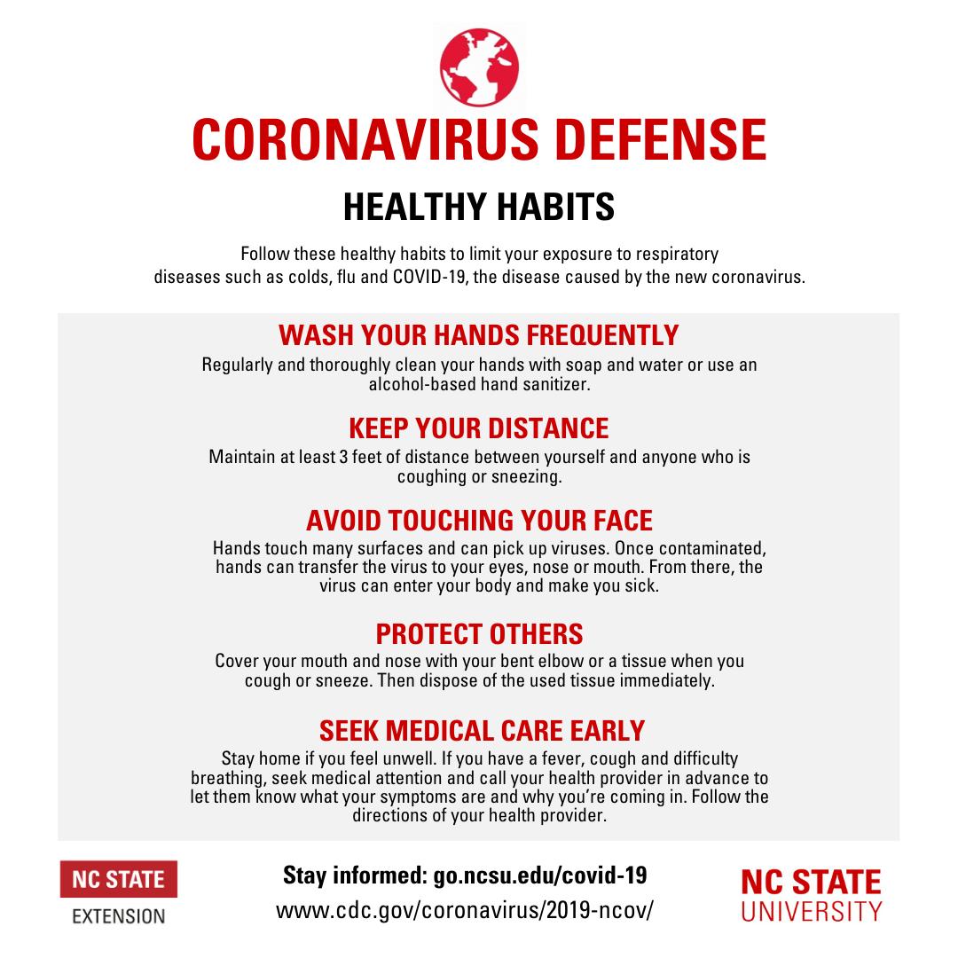 Coronavirus Defense