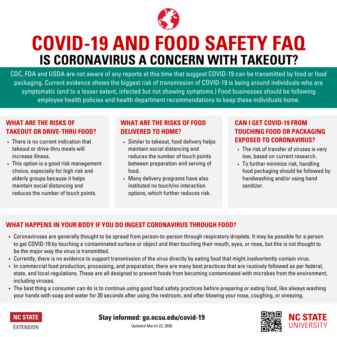 COVID-19 Food Safety Fact Sheet