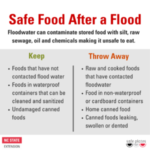 Cover photo for Food Safety Concerns With Power Outages and Floodwater From a Storm